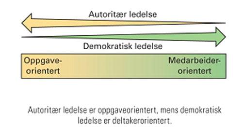 autoritar-demokratisk