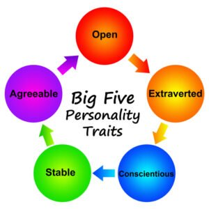 big-five-personality