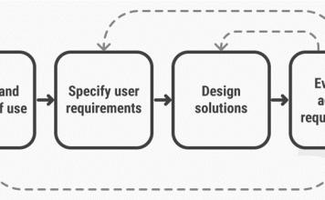 brukersentrert-design