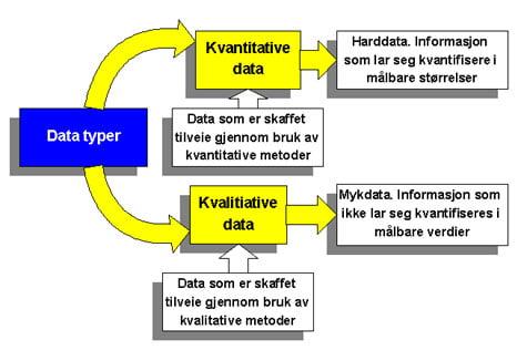 datatyper
