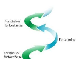den-hermeneutiske-spiral