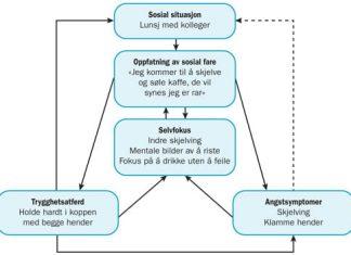 eksempel-modell