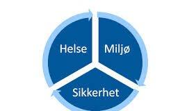hms-sirkel