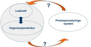 <b>Implementeringstrategi for markedsføringen</b>