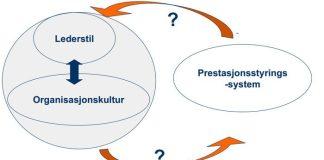 implementering-pres-maal