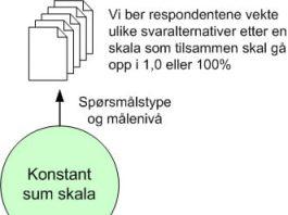 konstant-sum