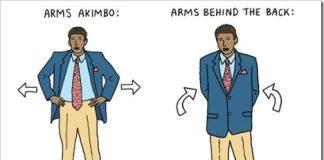 kroppsbevegelser