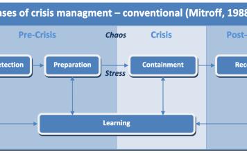 Læring i kriser