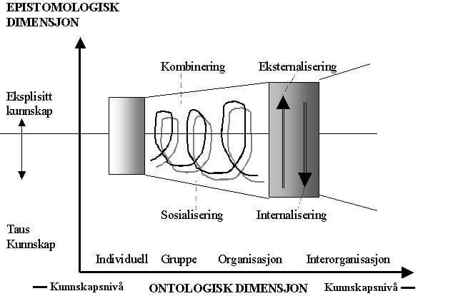 learning-organization
