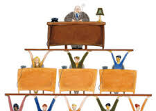 ledelse-store-smaa-selskap
