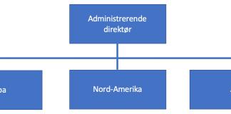 markedsbasert struktur