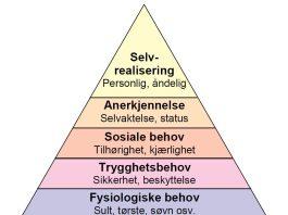 maslows-behovspyramide