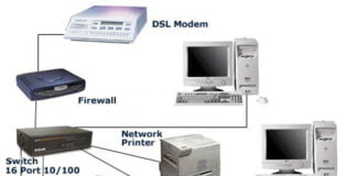 LAN-nettverk