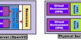 open-vz-vs-xen