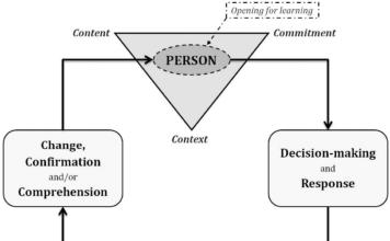 Personlig læring
