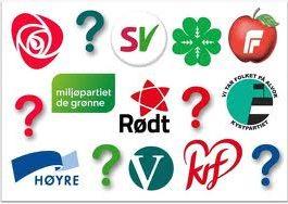 politikk-interesse-organisasjoner