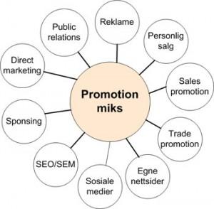 <b>Markedskommunikasjon som konkurransevirkemiddel</b>