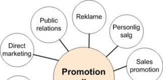 promotion-miks