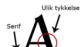 skrifttyper