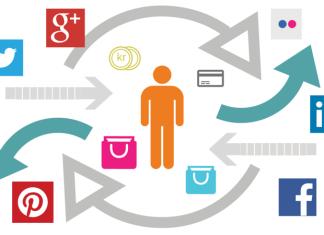 Segmentering og målgruppe for sosial markedsføring
