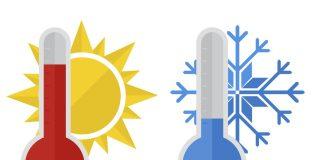 Varme og kalde konflikter