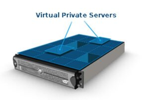 <b>VPS (Virtual Private Server)</b>